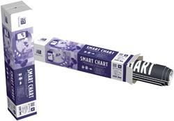 Flipoverpapier Oxford smart 60x80cm blanco 90gr 20v